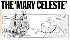 crew of the mary celeste Mary Celeste, Unexplained Mysteries, Genoa, Ghosts, Social Studies, Middle School, Mystery, Ships, Boat