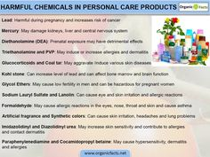 We all like to stay healthy and many of us like to look good also. To achieve a healthy life and good looks we end up using a number of personal care products, most of them having chemicals. Well, there are several chemical-based personal care products that are safe for our body, but we should definitely watch out for some nasty ones. These chemicals are strong in nature and when used regularly for years, they have the ability to affect any type of skin. These chemicals also show immediate…