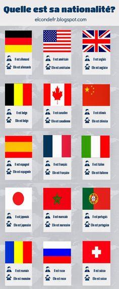 Ma langue est FRANÇAISE et ma nationalité est QUÉBÉCOISE.  //  Comme quoi les photos actuelles ne représentent pas tout le monde !  //  El Conde. fr: Les nationalités au masculin et au féminin