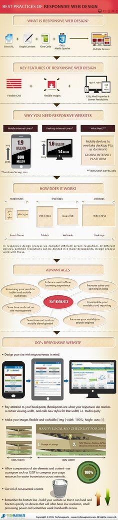 6 Mejores Prácticas de Web Responsive Design [Infografía] | visualizar los medios sociales | Scoop.it