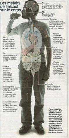 Levomekol du psoriasis les rappels