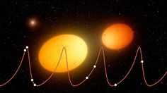 "NASA's Kepler space telescope characterized 19 ""heartbeat stars"" — stellar pairs whose tight orbits lead to a heartbeat-like brightness curve and ellipsoidal shape. Credit: NASA/JPL-Caltech"