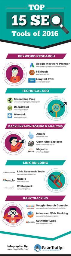 15 Best SEO Tools of 2016 [Infographic] | Social Media Today (scheduled via http://www.tailwindapp.com?utm_source=pinterest&utm_medium=twpin&utm_content=post130640827&utm_campaign=scheduler_attribution)