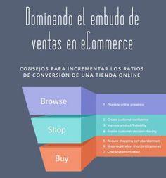 #Ebook gratuito con consejos para abrir una tienda online. Vota en: http://www.marketertop.com/ecommerce/ebook-gratuito-con-consejos-para-abrir-una-tienda-online/ #ecommerce