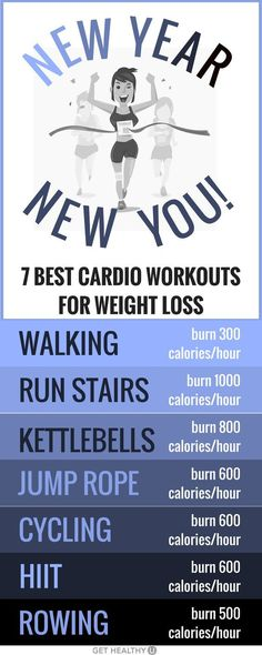 Check out our list of the most effective cardio workouts for weight-loss! These calorie-burning workouts will lead you into your healthiest year ever!