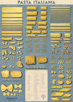 pasta poster £3