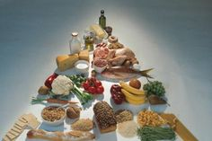 Sample of a Balanced Diet