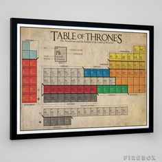 Table of Thrones Print by The Geekerie - buy at Firebox.com