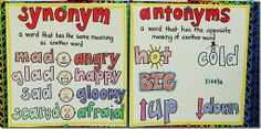 Make a chart when going over synonyms and antonyms. Have kids make one as well. Cute idea with the pictures.