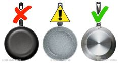 Cookware is something we use daily or most of us do. But how safe is the cookware you have in your kitchen. Do you have toxic cookware in your kitchen? Lead Poisoning, Toxic Metals, Cooking Tomatoes, Acidic Foods, Copper Pots, Kitchen Hacks, Kitchen Gadgets, Kitchen Cook, Smart Kitchen