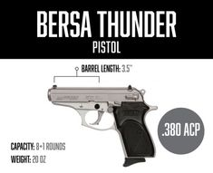 The Bersa is a surprisingly reliable and accurate handgun. I often recommend it to those on a budget. I have no reservations concerning Bersa reliability.  The finish is sometimes prone to early wear. My pistol has been carried for many months in a Gold Star IWB holster. This holster offers an excellent range of adjustment. Handgun, Firearms, 380 Acp, Big G, Iwb Holster, Weapons, Budgeting, Thats Not My, Guns