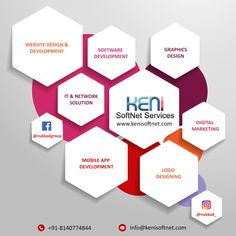 We deliver a nice website design and execute digital marketing campaigns that lead to the success of the clients.