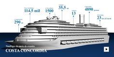 Tudo sobre o naufrágio do Costa Concordia - http://www.jn.pt/multimedia/infografia970.aspx?content_id=2246788