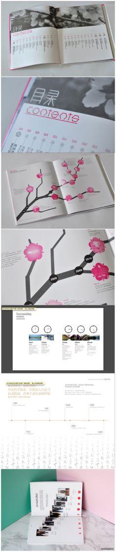 目录进程 Directory Design, Type Setting, Layout, Graphic Design, Editorial, Magazine, Book, Page Layout, Magazines