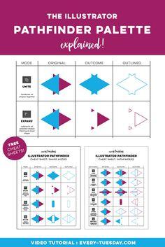 The Adobe Illustrator Pathfinder Palette fully explained + bonus free cheat sheets!