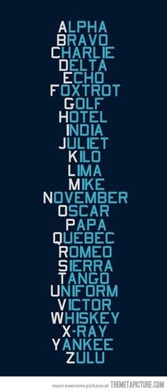 It's called the phonetic alphabet. Use it! Don't make up your own. I would love a print of this!