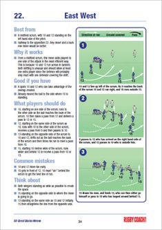 50 Great Backs Moves - Rugby Coach Weekly Rugby Coaching, Did You Know, Told You So, Feel Good, Feelings