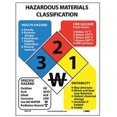 Chemical Hazard ID Classification System, Hazardous Material ID Sign, Rigid Plastic - Each Health And Safety Poster, Safety Posters, Lab Safety, Fire Safety, Emergency Management, Management Logo, Pain Management, Hazard Communication, Firefighter Training