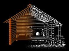Типовое славянское жилище VIII-X вв. северного типа