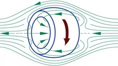 """Fusion reactor relies on a """"field-reversed configuration"""": a smoke ring of plasma that holds itself together with its own magnetic field."""