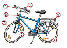 fietscontrole