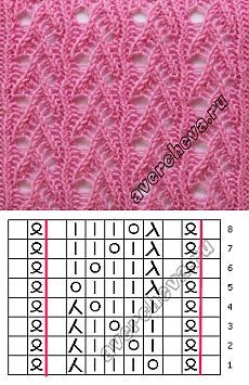 herringbone pattern spokes | knitting pattern with needles directory
