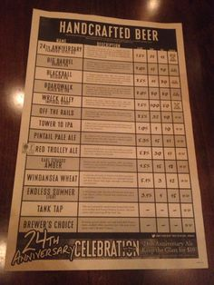 Ned Peppers Bar  Dayton Ohio  Ned Peppers Beer Menu Now Listed