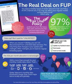 The real deal on Globe's Fair Use Policy (FUP) Globe Telecom, Web Safety, Fair Use, Thing 1, Infographic, Messages, Tech, Twitter, Infographics