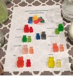 Gummy Bear Osmosis Science Experiment - How to Homeschool Science projects Gummy Bear Osmosis Scienc Gummy Bear Science Project, Gummy Bear Experiment, School Science Experiments, Science Fair Projects Boards, Science Activities For Kids, Preschool Science, Science For Kids, First Grade Science Projects, Elementary Science Fair Projects