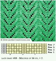 Discover thousands of images about Lace knitting - Free chart Lace Knitting Stitches, Knitting Machine Patterns, Lace Knitting Patterns, Knitting Charts, Stitch Patterns, Diy Crafts Knitting, Easy Knitting, Knitting Socks, Lace Socks