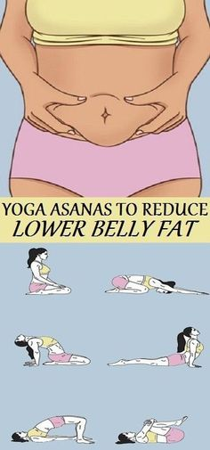 Yoga Asanas To Reduce Lower Belly Fat..