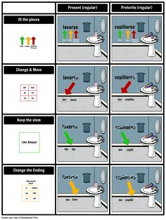 Atomic model the electron hotel creating a visual representation find spanish reflexive verbs practice with storyboards comics and graphic organizers with free spanish lessons students can master reflexive verbs fandeluxe Choice Image