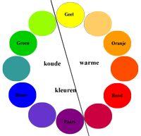 Beeldaspect kleur / kleurcontrast. Warme en koude kleuren. Koude kleuren hebben de eigenschap naar de achtergrond te verdwijnen in combinatie met warme kleuren. Warme kleuren lijken juist op je af te komen.