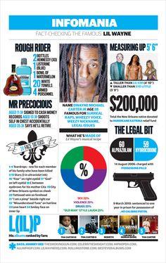 Infomania: Lil Wayne. Haha creepy old man laugh;)