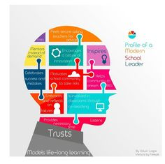 Learning Commons Technology Mini-MOOC | Big Ideas in Education
