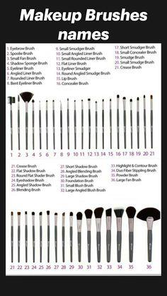 Makeup Brush Uses, Eye Makeup Brushes, Skin Makeup, Makeup Brush Guide, How To Use Makeup, Learn Makeup, Simple Eye Makeup, Natural Makeup, Makeup Tips