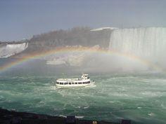 Niagara falls--Canada side