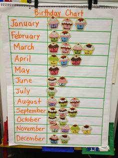 Wild About First Grade: Birthday Chart