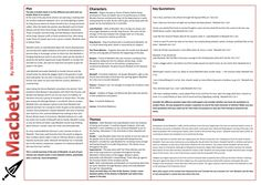 Macbeth Knowledge Organiser/Revision Mat, EDUCATİON, This was created as a resource for my year and to revise the key themes; plot and quotations needed for the AQA English L. English Gcse Revision, Gcse English Language, English Teaching Resources, Education English, Flashcards Revision, Aqa English Literature, Macbeth Themes, English Study, Study Notes