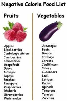 Love negative calorie