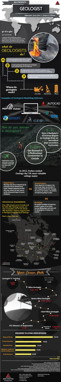 Geology through Infographics - Docsity  Outlines a career in mining geology. Example is Canadian career path but information is generally applicable.
