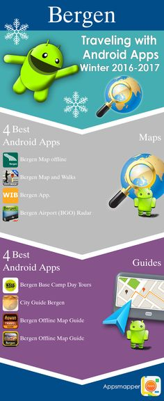 Bergen Android apps: Travel Guides, Maps, Transportation, Biking, Museums, Parking, Sport and apps for Students.
