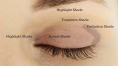 Image result for eyeshadow placement for deep set eyes