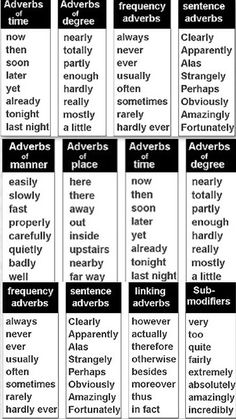 Types of adverbs English Grammar Rules, Teaching English Grammar, English Writing Skills, English Verbs, English Vocabulary Words, Learn English Words, English Phrases, English Language Learning, English Study