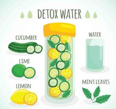 The body normally has its own ways of getting rid of toxins through the liver kidneys lymphatic system and skin. Natural Detox diets focus on decreasing the intake of these toxins and boosting the bodys natural toxin removing ability at the same time. Healthy Water, Healthy Detox, Healthy Drinks, Healthy Summer, Diet Drinks, Super Healthy Foods, Healthy Skin, Workout Drinks, Vegan Detox