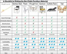 Outdoor Material For Patio Furniture Stylish How To Choose The Best Inside 17 Outside Furniture, Outdoor Furniture Design, Deck Furniture, Rustic Furniture, Folding Beach Lounge Chair, White Adirondack Chairs, Condo Balcony, Gazebo Plans, Outdoor Material