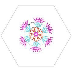 Kaipaatko vaihtelua jämälankavirkkauksiin? Afrikankukista syntyy näyttäviä vilttejä pala palalta. Kokeile, kuinka helposti kukkien virkkaaminen... Chrochet, Beach Mat, Projects To Try, Playing Cards, Outdoor Blanket, Crocheting, Playing Card Games, Crochet, Cards