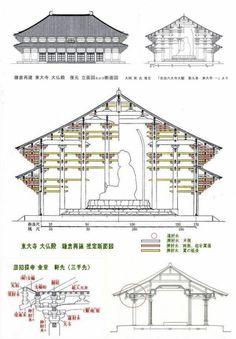 [解説追加:11月1日 9.43][訂正:11月3日 11.04] 「日本の・・・技術-12」で、平家の焼き討ちによって消失した「東大寺・大仏殿(金堂)」の当初の平面について紹介しました。その外見は、記録によれば、高さ45mほどの巨大建築だったようです。今見る姿でもその大きさ...