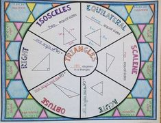 This types of triangle math wheel is great for note-taking and practice! Great to add to your interactive notebooks!