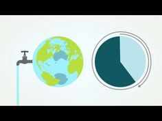 QNET: 10 Ways to Conserve Water this World Water Day [2015] - YouTube